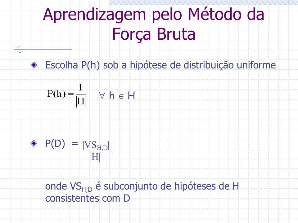 Escolha P(h) sob a hipótese de distribuição uniforme  h  H P(D) = onde VS H,D é subconjunto de hipóteses de H consistentes com D  VS H,D    H  Apren