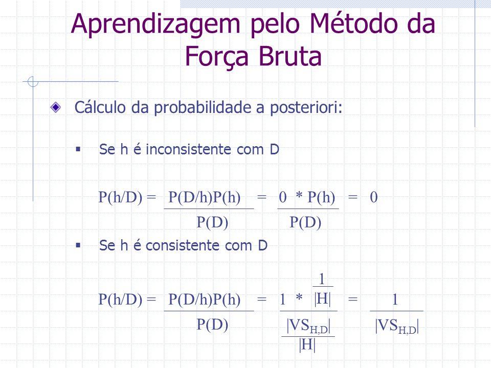 Cálculo da probabilidade a posteriori:  Se h é inconsistente com D  Se h é consistente com D  VS H,D    H  1  H  1  VS H,D   P(h/D) = P(D/h)P(h) = 1