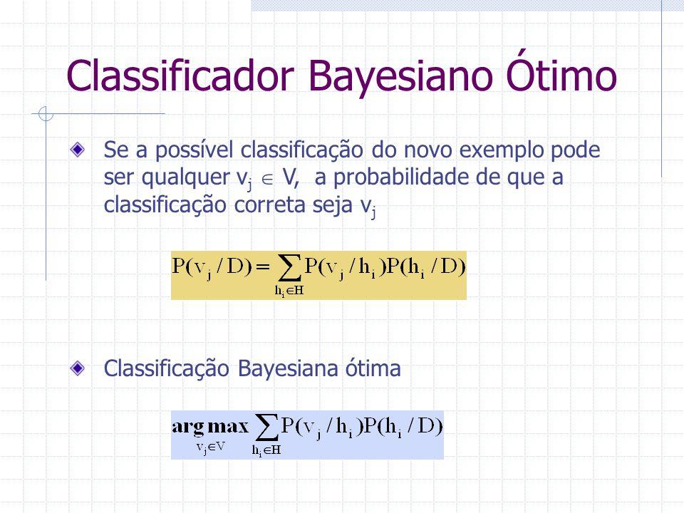 Se a possível classificação do novo exemplo pode ser qualquer v j  V, a probabilidade de que a classificação correta seja v j Classificação Bayesiana