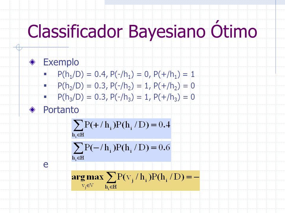 Exemplo  P(h 1 /D) = 0.4, P(-/h 1 ) = 0, P(+/h 1 ) = 1  P(h 2 /D) = 0.3, P(-/h 2 ) = 1, P(+/h 2 ) = 0  P(h 3 /D) = 0.3, P(-/h 3 ) = 1, P(+/h 3 ) =