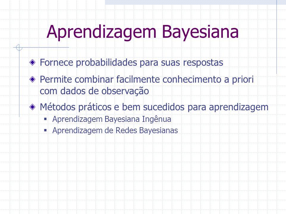 Aprendizagem Bayesiana Fornece probabilidades para suas respostas Permite combinar facilmente conhecimento a priori com dados de observação Métodos pr