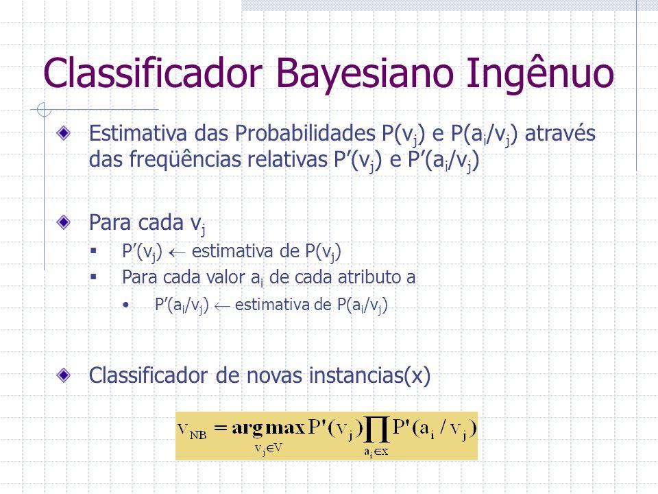 Estimativa das Probabilidades P(v j ) e P(a i /v j ) através das freqüências relativas P'(v j ) e P'(a i /v j ) Para cada v j  P'(v j )  estimativa