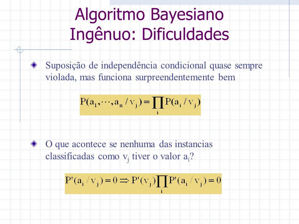Algoritmo Bayesiano Ingênuo: Dificuldades Suposição de independência condicional quase sempre violada, mas funciona surpreendentemente bem O que acont