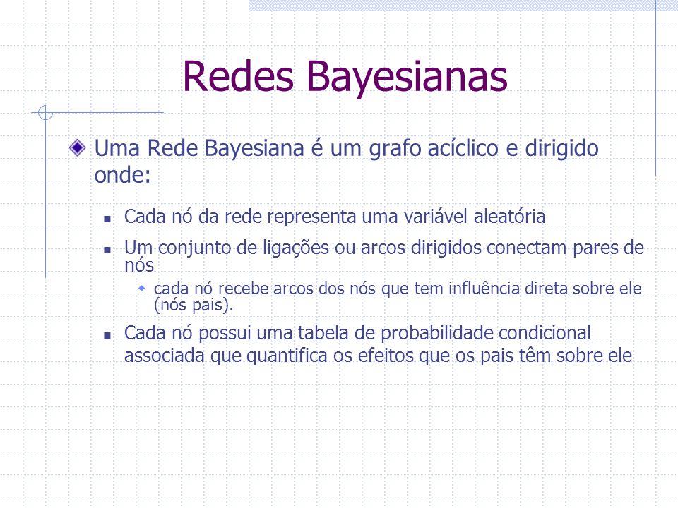 Redes Bayesianas Uma Rede Bayesiana é um grafo acíclico e dirigido onde: Cada nó da rede representa uma variável aleatória Um conjunto de ligações ou