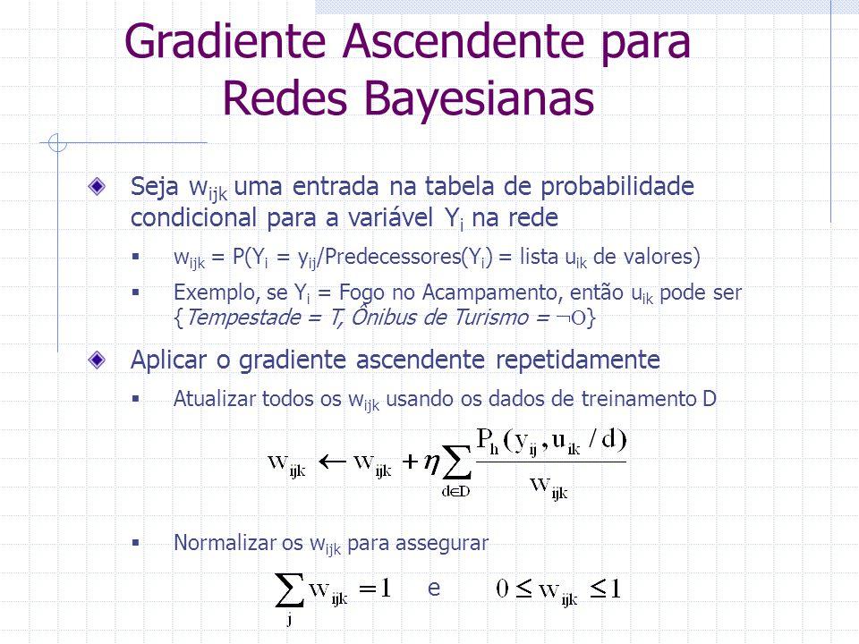 Gradiente Ascendente para Redes Bayesianas Seja w ijk uma entrada na tabela de probabilidade condicional para a variável Y i na rede  w ijk = P(Y i =