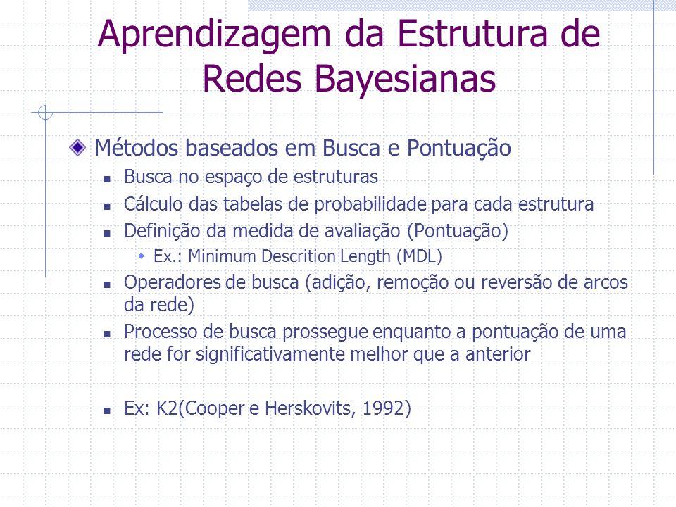 Aprendizagem da Estrutura de Redes Bayesianas Métodos baseados em Busca e Pontuação Busca no espaço de estruturas Cálculo das tabelas de probabilidade