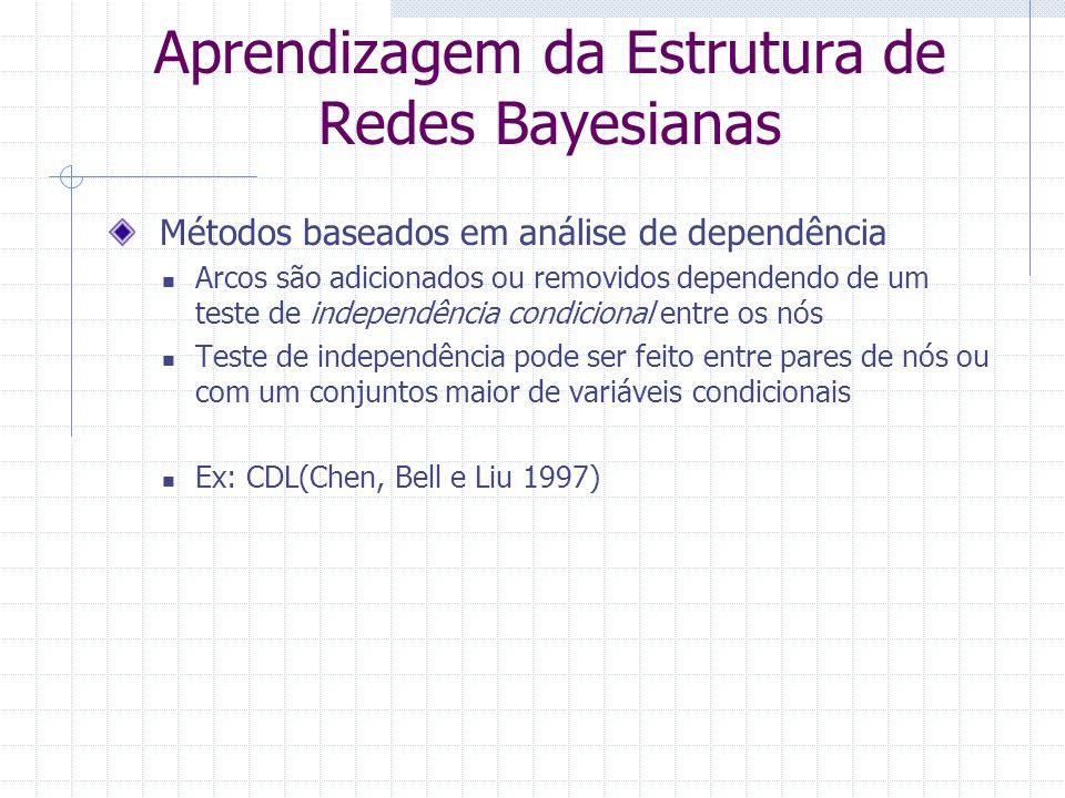 Aprendizagem da Estrutura de Redes Bayesianas Métodos baseados em análise de dependência Arcos são adicionados ou removidos dependendo de um teste de