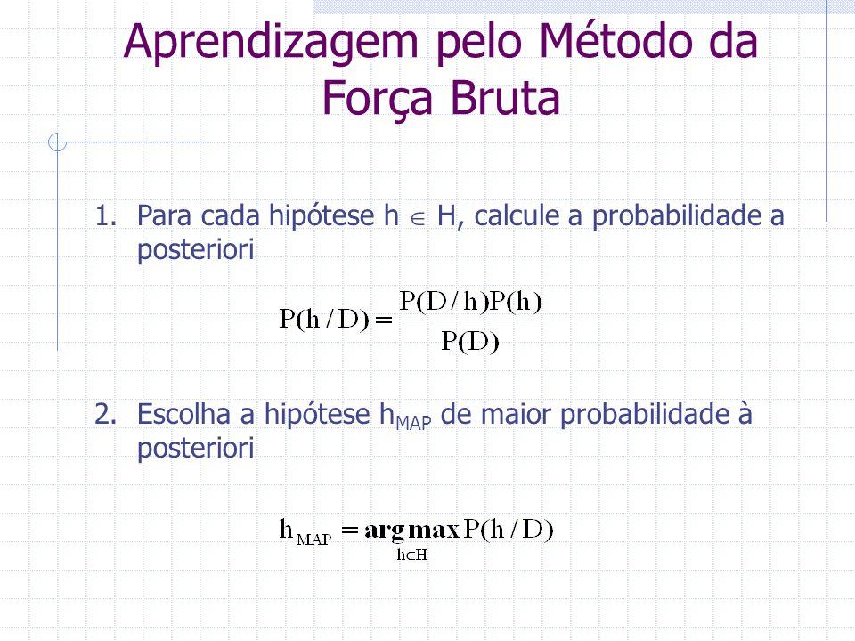 1.Para cada hipótese h  H, calcule a probabilidade a posteriori 2.Escolha a hipótese h MAP de maior probabilidade à posteriori Aprendizagem pelo Méto
