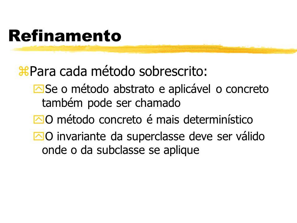 Refinamento zPara cada método sobrescrito: ySe o método abstrato e aplicável o concreto também pode ser chamado yO método concreto é mais determinístico yO invariante da superclasse deve ser válido onde o da subclasse se aplique