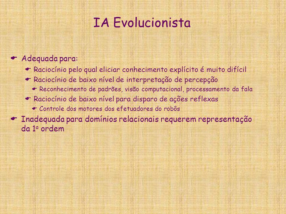 IA Evolucionista  Adequada para:  Raciocínio pelo qual eliciar conhecimento explícito é muito difícil  Raciocínio de baixo nível de interpretação d