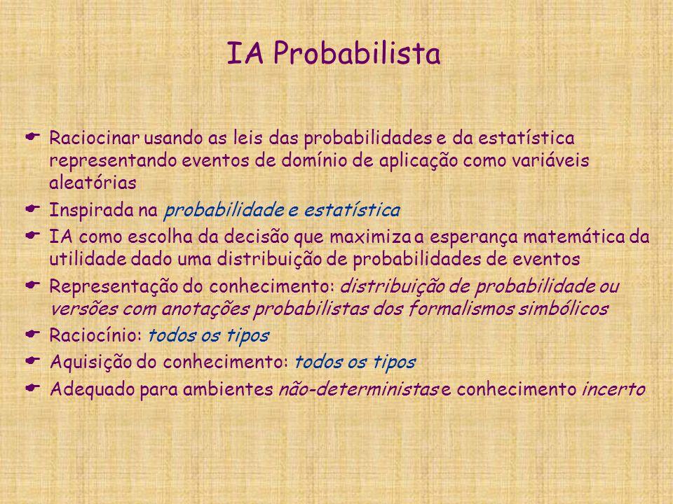 IA Probabilista  Raciocinar usando as leis das probabilidades e da estatística representando eventos de domínio de aplicação como variáveis aleatória
