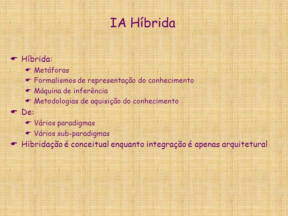 IA Híbrida  Híbrida:  Metáforas  Formalismos de representação do conhecimento  Máquina de inferência  Metodologias de aquisição do conhecimento 