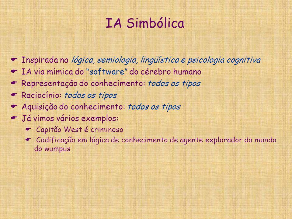"""IA Simbólica  Inspirada na lógica, semiologia, lingüística e psicologia cognitiva  IA via mímica do """"software"""" do cérebro humano  Representação do"""