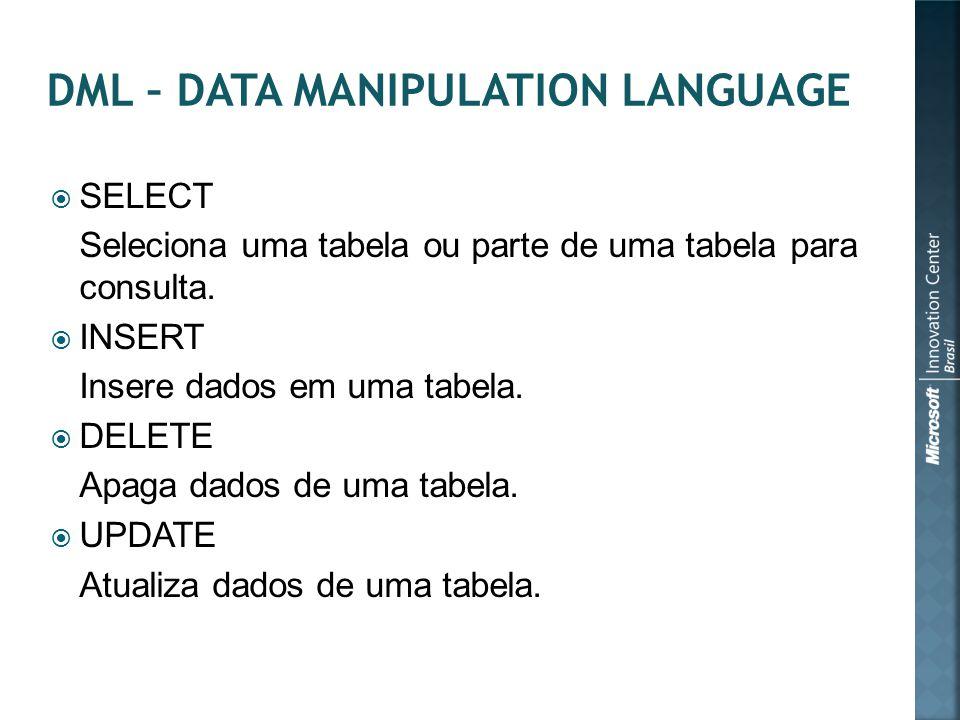  SELECT Seleciona uma tabela ou parte de uma tabela para consulta.  INSERT Insere dados em uma tabela.  DELETE Apaga dados de uma tabela.  UPDATE