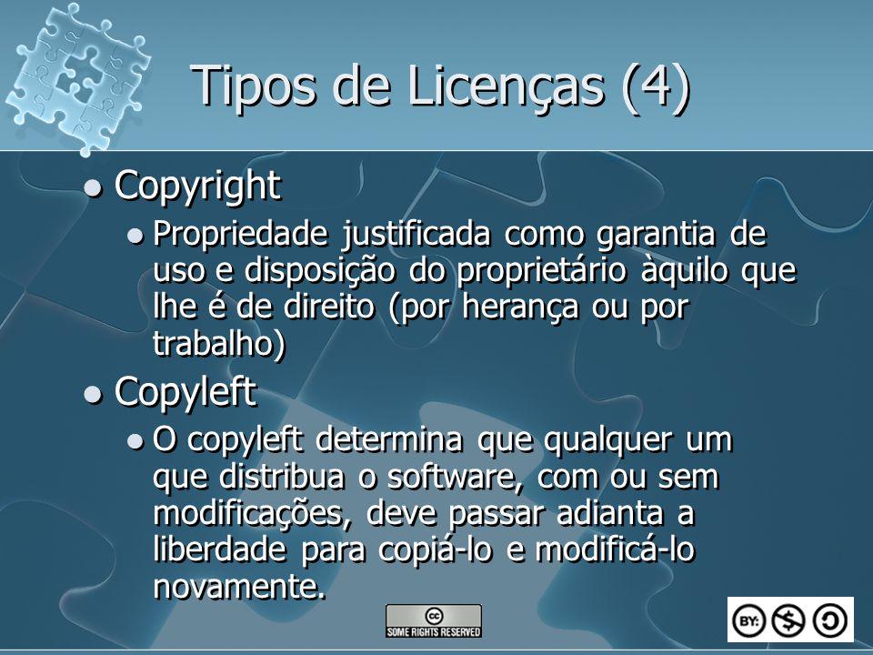 Tipos de Licenças (4) Copyright Propriedade justificada como garantia de uso e disposição do proprietário àquilo que lhe é de direito (por herança ou