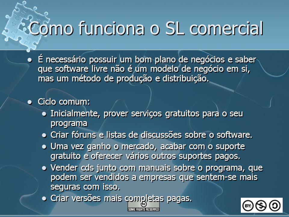 Como funciona o SL comercial É necessário possuir um bom plano de negócios e saber que software livre não é um modelo de negócio em si, mas um método de produção e distribuição.