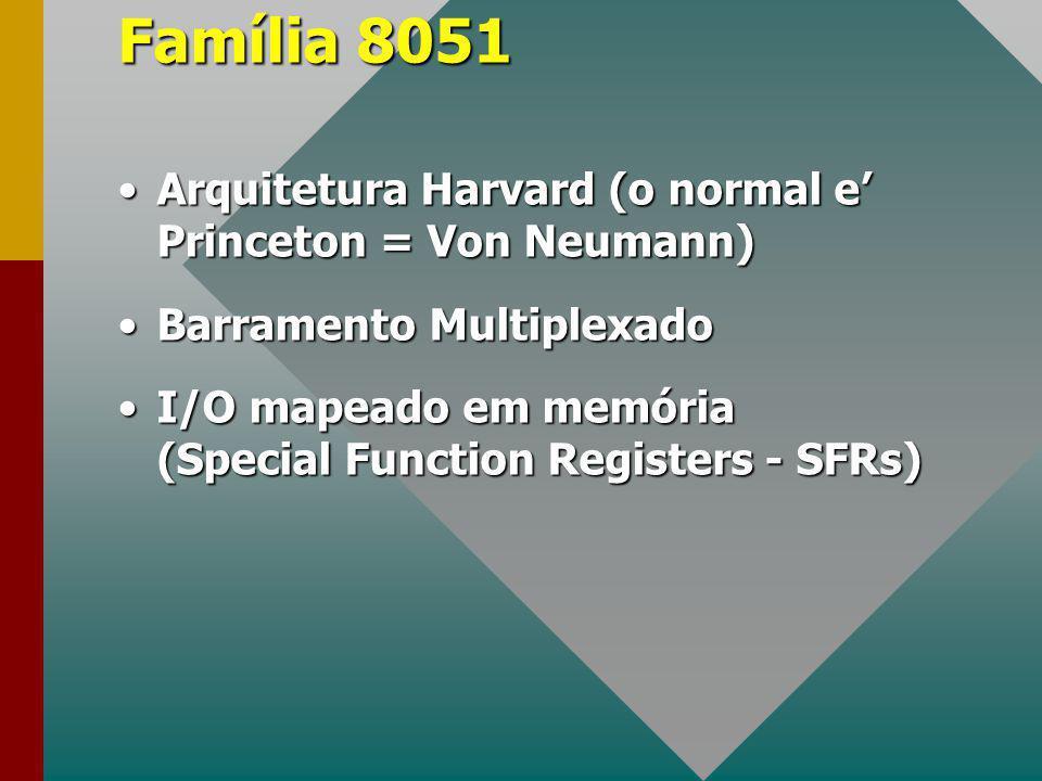Família 8051 Port1 Port3 Port2 Port0 Serial Timer1 CPU RAM EPROM Timer0Oscil. Latch DPTR PC MBR Interrupt Data Bus Address Bus