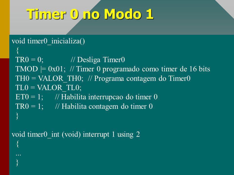 Timer 0 no Modo 1 TH0 TL0 Carry Carry Interrupt Clock/12 Contadores Data Bus RDWR RDWR