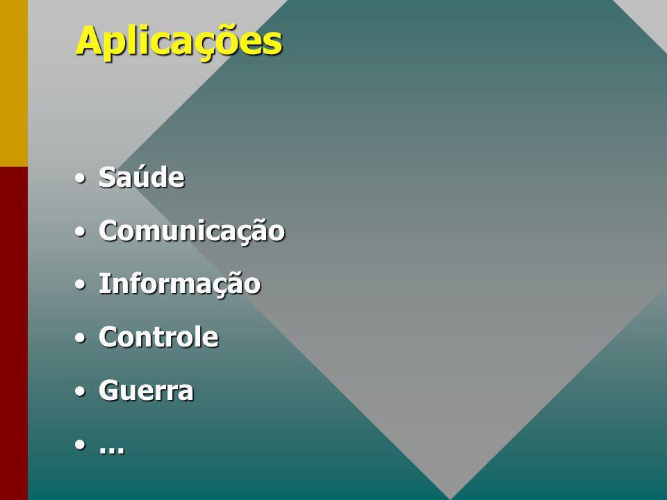 Família 8051 Arquitetura Harvard (o normal e' Princeton = Von Neumann)Arquitetura Harvard (o normal e' Princeton = Von Neumann) Barramento MultiplexadoBarramento Multiplexado I/O mapeado em memória (Special Function Registers - SFRs)I/O mapeado em memória (Special Function Registers - SFRs)