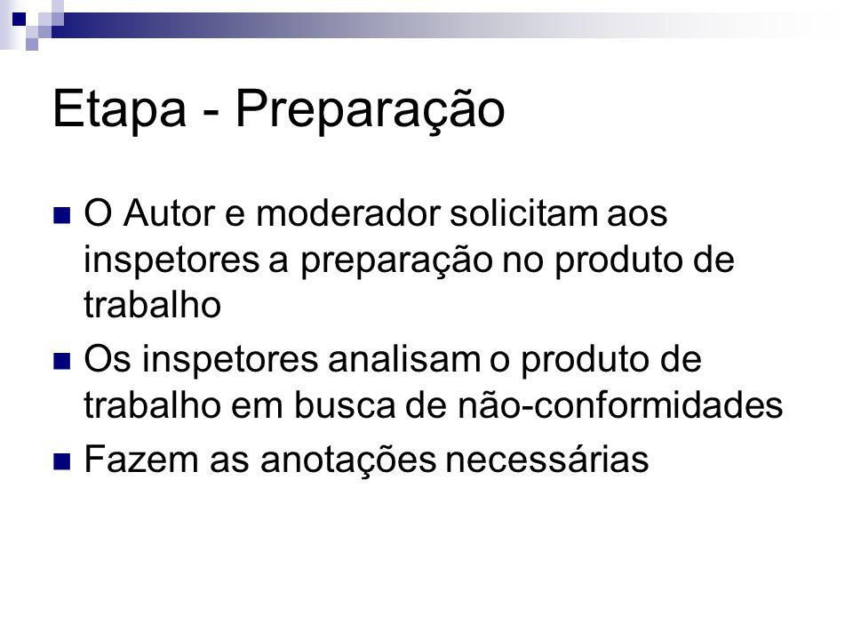 Etapa - Preparação O Autor e moderador solicitam aos inspetores a preparação no produto de trabalho Os inspetores analisam o produto de trabalho em busca de não-conformidades Fazem as anotações necessárias