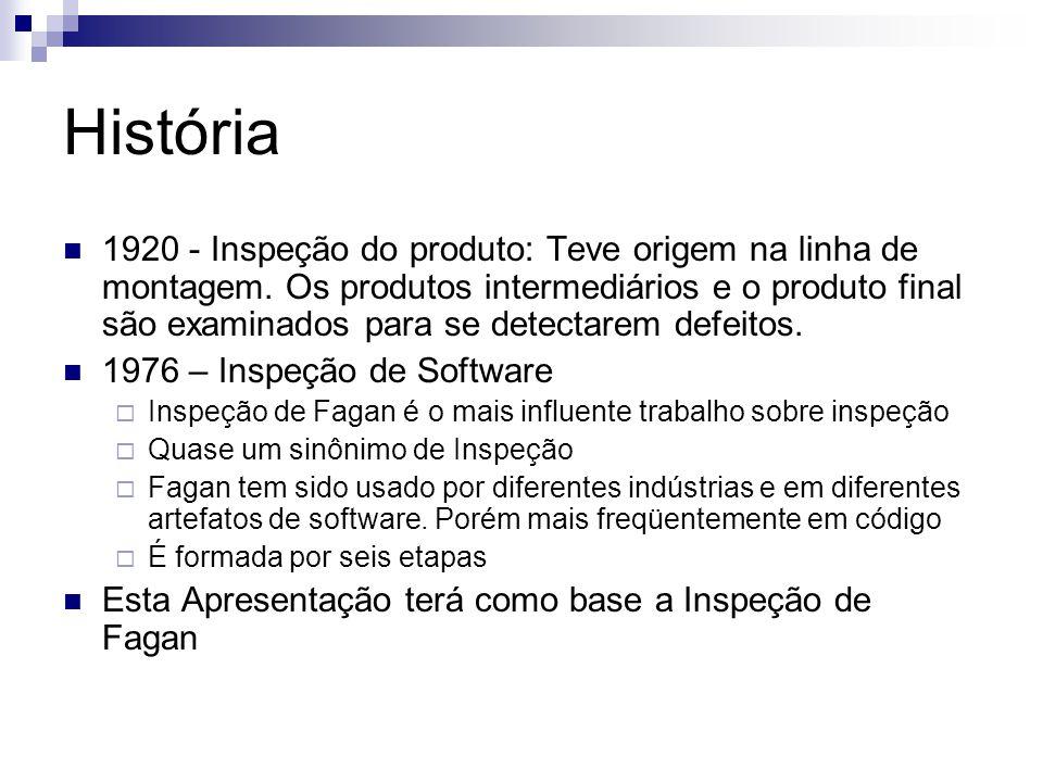 História 1920 - Inspeção do produto: Teve origem na linha de montagem.