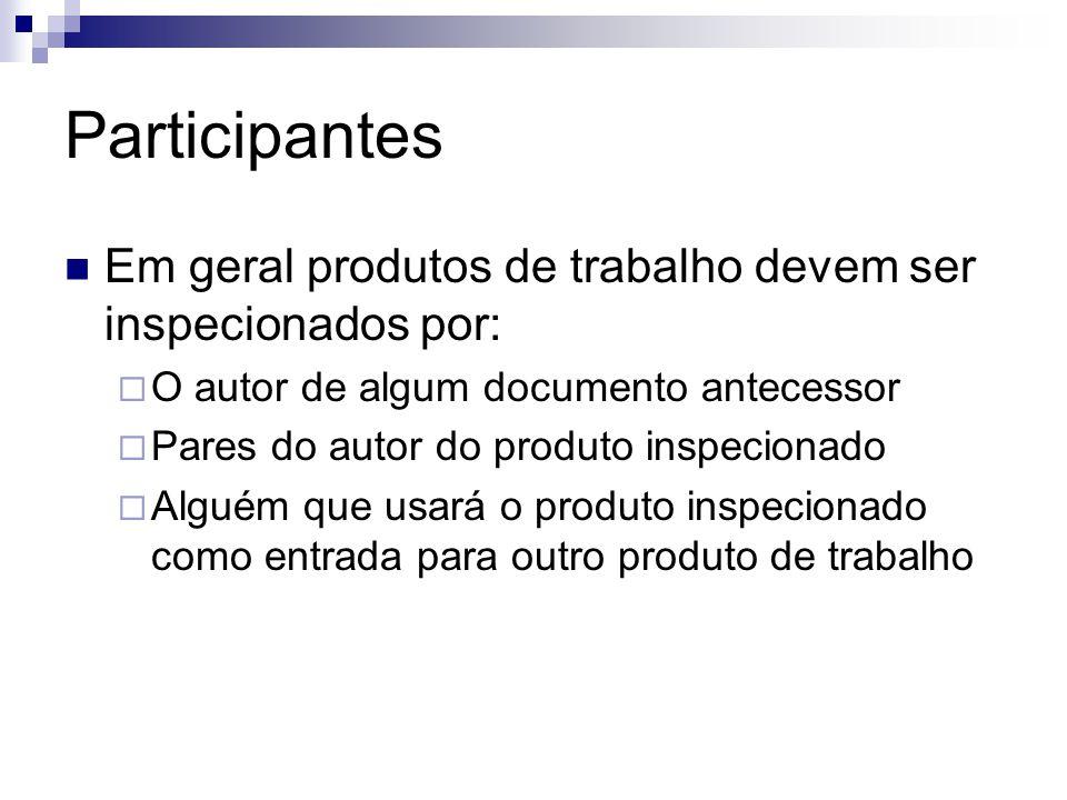 Participantes Em geral produtos de trabalho devem ser inspecionados por:  O autor de algum documento antecessor  Pares do autor do produto inspecionado  Alguém que usará o produto inspecionado como entrada para outro produto de trabalho