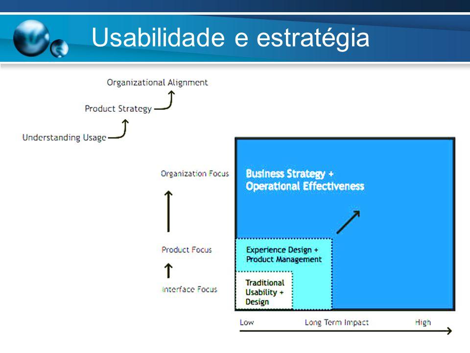 Usabilidade e estratégia