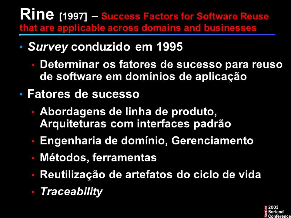Rine [1997] – Success Factors for Software Reuse that are applicable across domains and businesses Survey conduzido em 1995 Determinar os fatores de sucesso para reuso de software em domínios de aplicação Fatores de sucesso Abordagens de linha de produto, Arquiteturas com interfaces padrão Engenharia de domínio, Gerenciamento Métodos, ferramentas Reutilização de artefatos do ciclo de vida Traceability