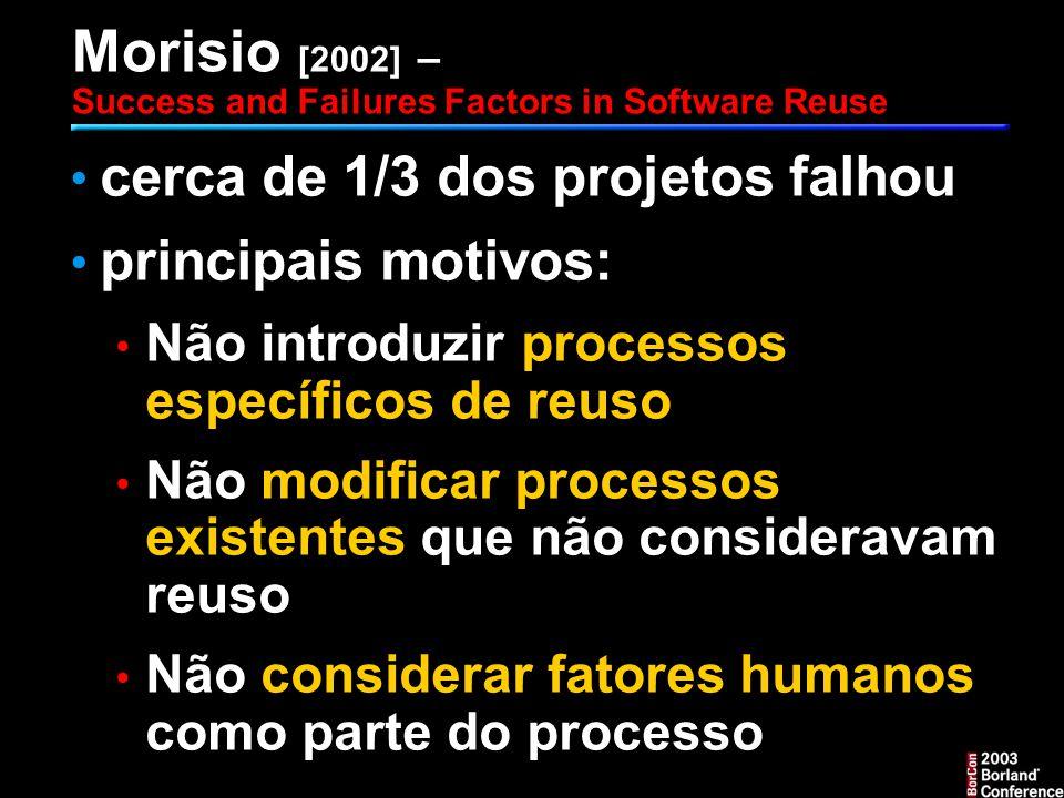 Morisio [2002] – Success and Failures Factors in Software Reuse cerca de 1/3 dos projetos falhou principais motivos: Não introduzir processos específicos de reuso Não modificar processos existentes que não consideravam reuso Não considerar fatores humanos como parte do processo