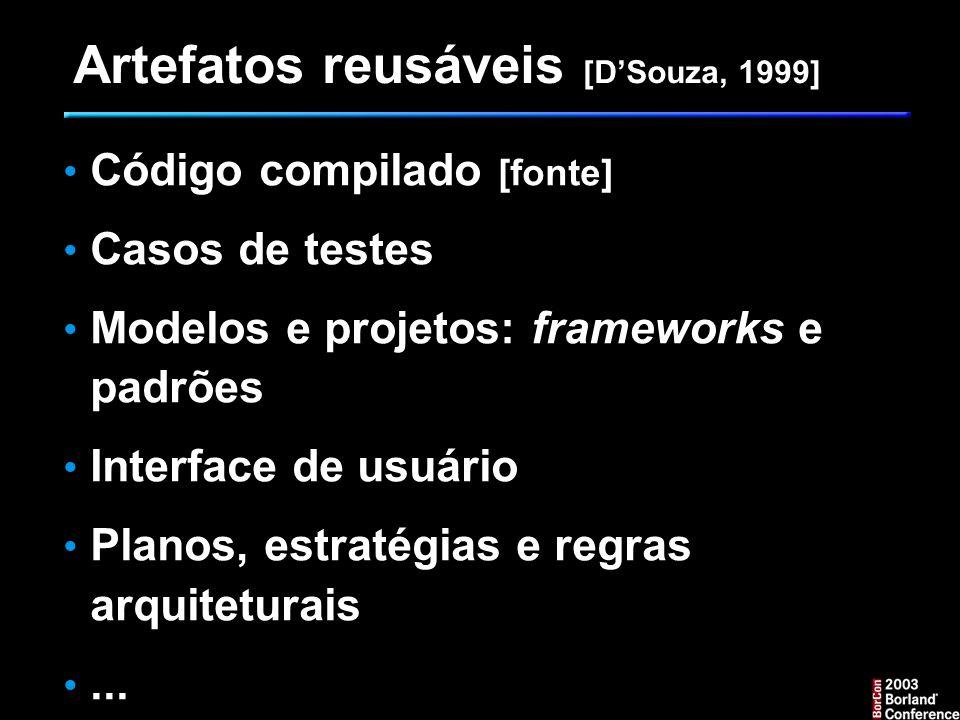 Corporate Reuse Program Constatações fundamentais Gerenciamento é um fator crítico Fatores não técnicos são extremamente importantes {Administração de Projetos de SW é normalmente considerada uma POST-NORMAL SCIENCE!...}