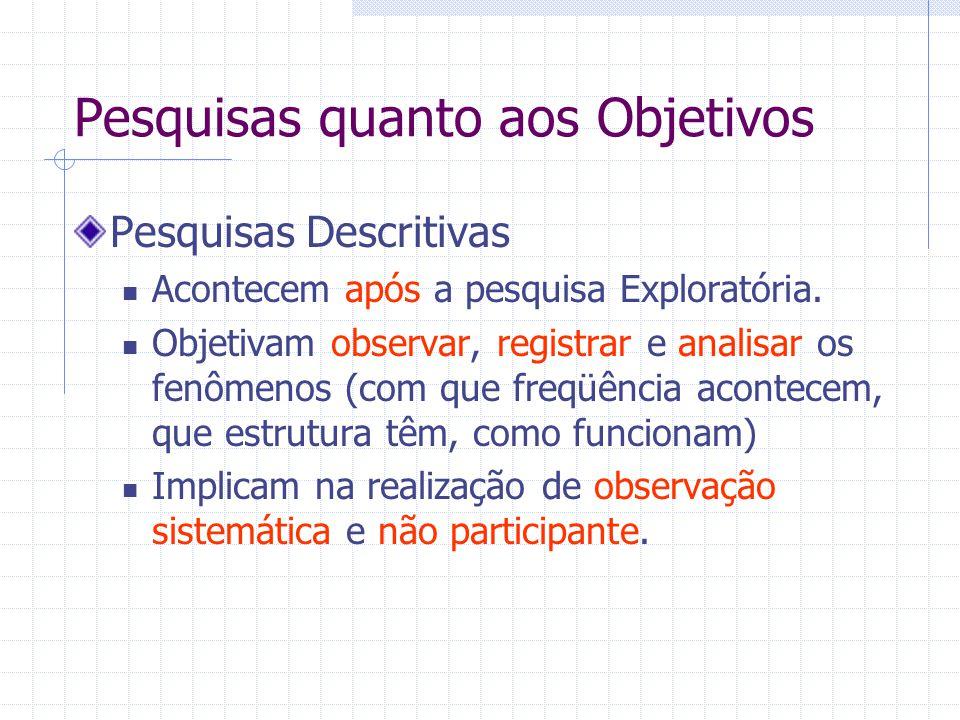 Pesquisas quanto aos Objetivos Pesquisas Descritivas Acontecem após a pesquisa Exploratória.