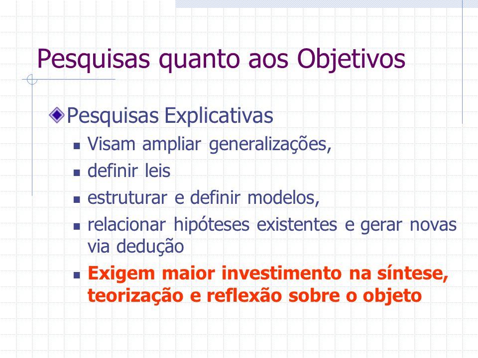 Pesquisas quanto aos Objetivos Pesquisas Explicativas Visam ampliar generalizações, definir leis estruturar e definir modelos, relacionar hipóteses existentes e gerar novas via dedução Exigem maior investimento na síntese, teorização e reflexão sobre o objeto