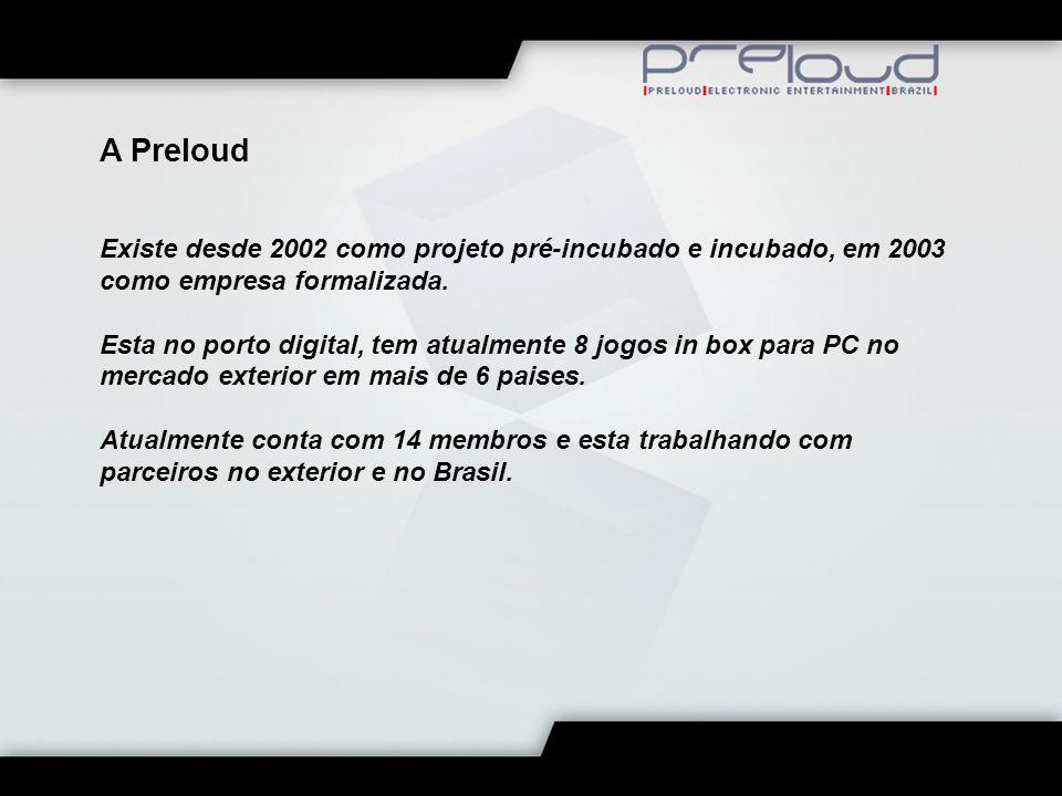 www.preloud.com contact@preloud.com