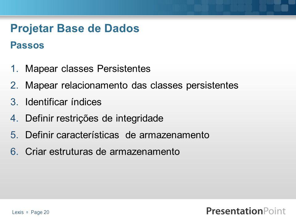 Projetar Base de Dados Passos 1.Mapear classes Persistentes 2.Mapear relacionamento das classes persistentes 3.Identificar índices 4.Definir restriçõe