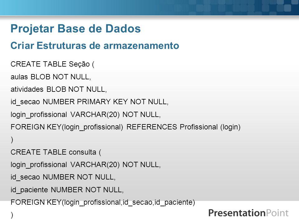 Projetar Base de Dados Criar Estruturas de armazenamento CREATE TABLE Seção ( aulas BLOB NOT NULL, atividades BLOB NOT NULL, id_secao NUMBER PRIMARY K