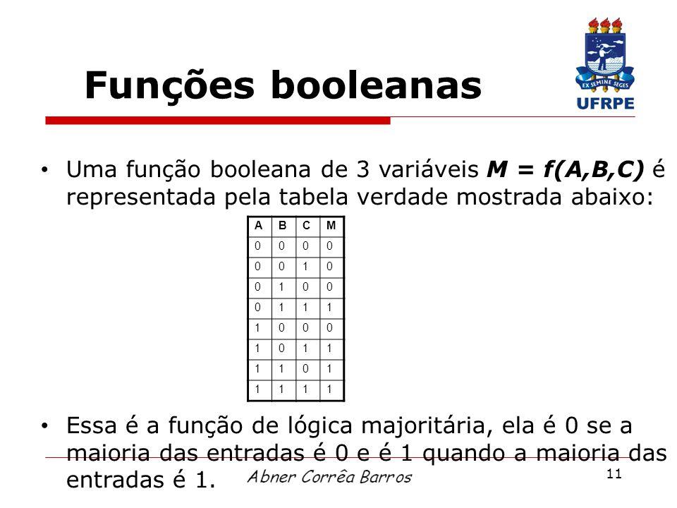 11 Funções booleanas Uma função booleana de 3 variáveis M = f(A,B,C) é representada pela tabela verdade mostrada abaixo: Essa é a função de lógica maj