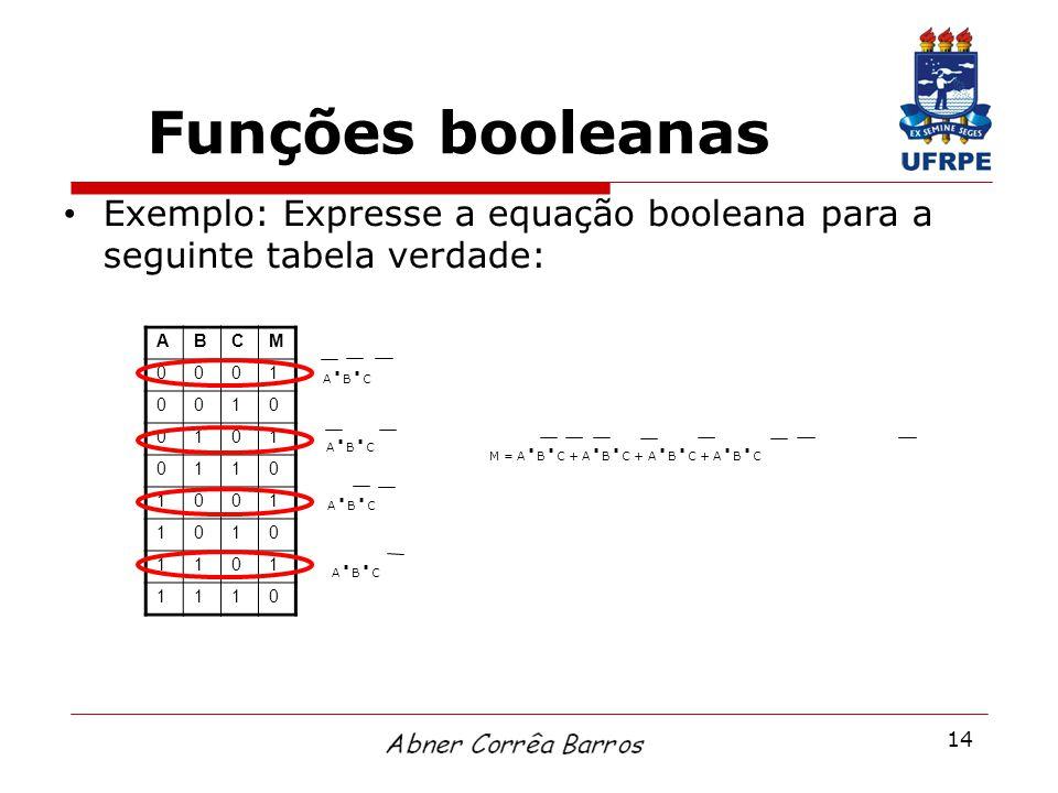 14 Funções booleanas Exemplo: Expresse a equação booleana para a seguinte tabela verdade: ABCM 0001 0010 0101 0110 1001 1010 1101 1110 A.B.CA.B.C A.B.