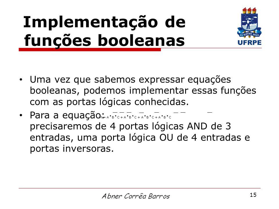 15 Implementação de funções booleanas Uma vez que sabemos expressar equações booleanas, podemos implementar essas funções com as portas lógicas conhec