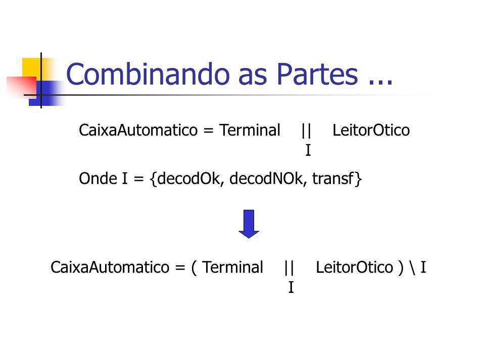 Combinando as Partes... CaixaAutomatico = Terminal || LeitorOtico I Onde I = {decodOk, decodNOk, transf} CaixaAutomatico = ( Terminal || LeitorOtico )