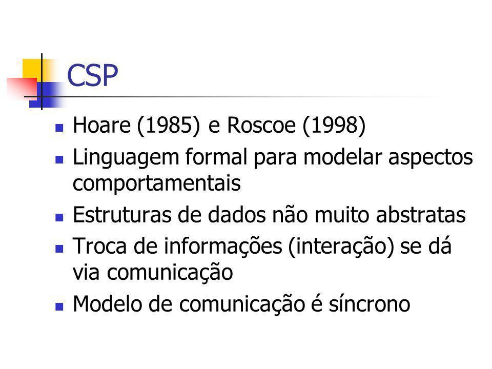 CSP Hoare (1985) e Roscoe (1998) Linguagem formal para modelar aspectos comportamentais Estruturas de dados não muito abstratas Troca de informações (