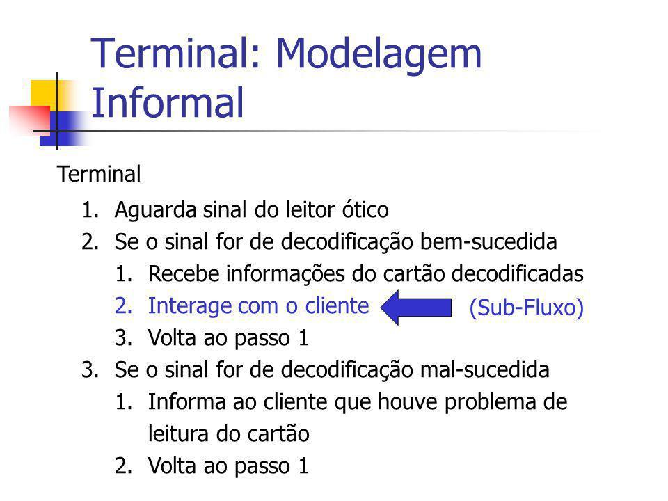 Terminal: Modelagem Formal Terminal =decodOk  transf?infoC  Sistema(info) decodNOk  ProbLeitura Sistema(info) =...