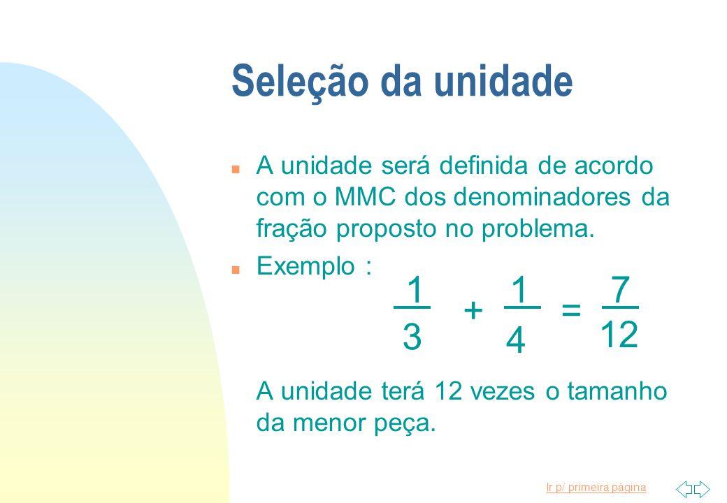 Ir p/ primeira página Seleção da unidade n A unidade será definida de acordo com o MMC dos denominadores da fração proposto no problema. n Exemplo : A