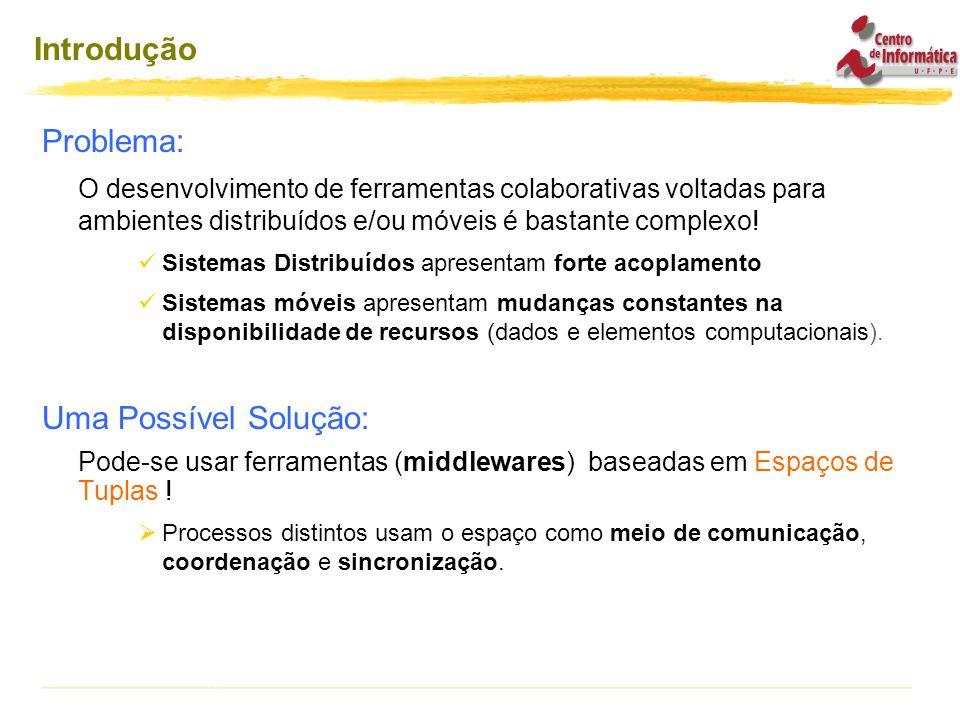 Introdução Problema: O desenvolvimento de ferramentas colaborativas voltadas para ambientes distribuídos e/ou móveis é bastante complexo.