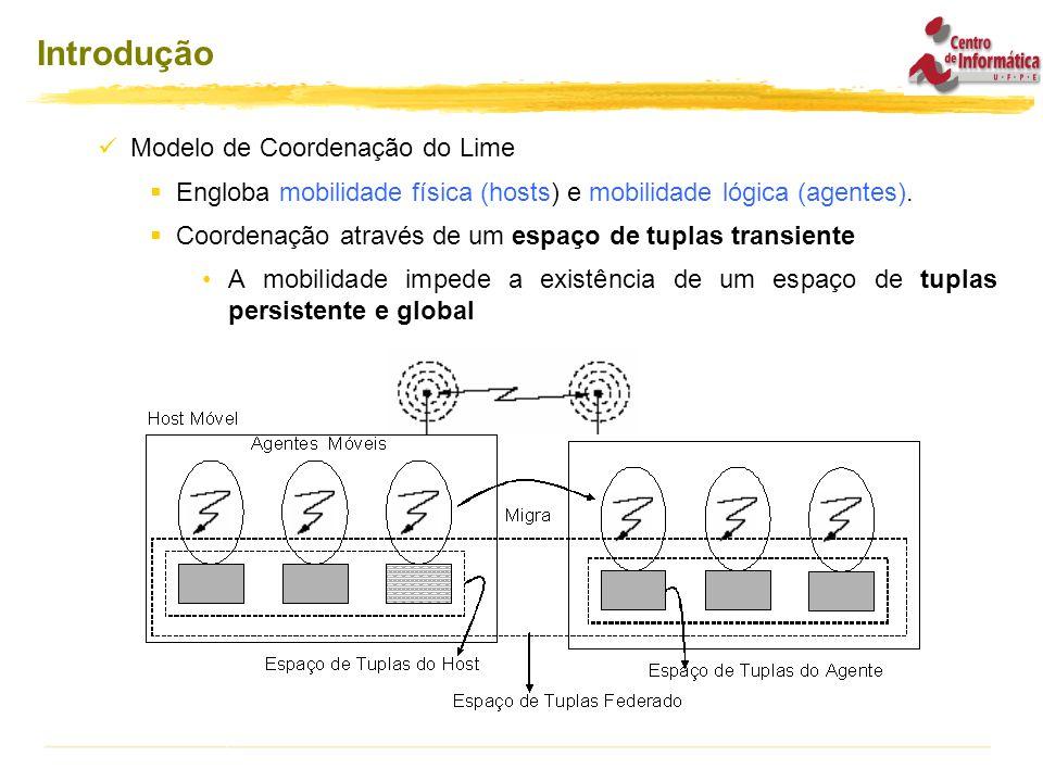 Introdução Modelo de Coordenação do Lime  Engloba mobilidade física (hosts) e mobilidade lógica (agentes).
