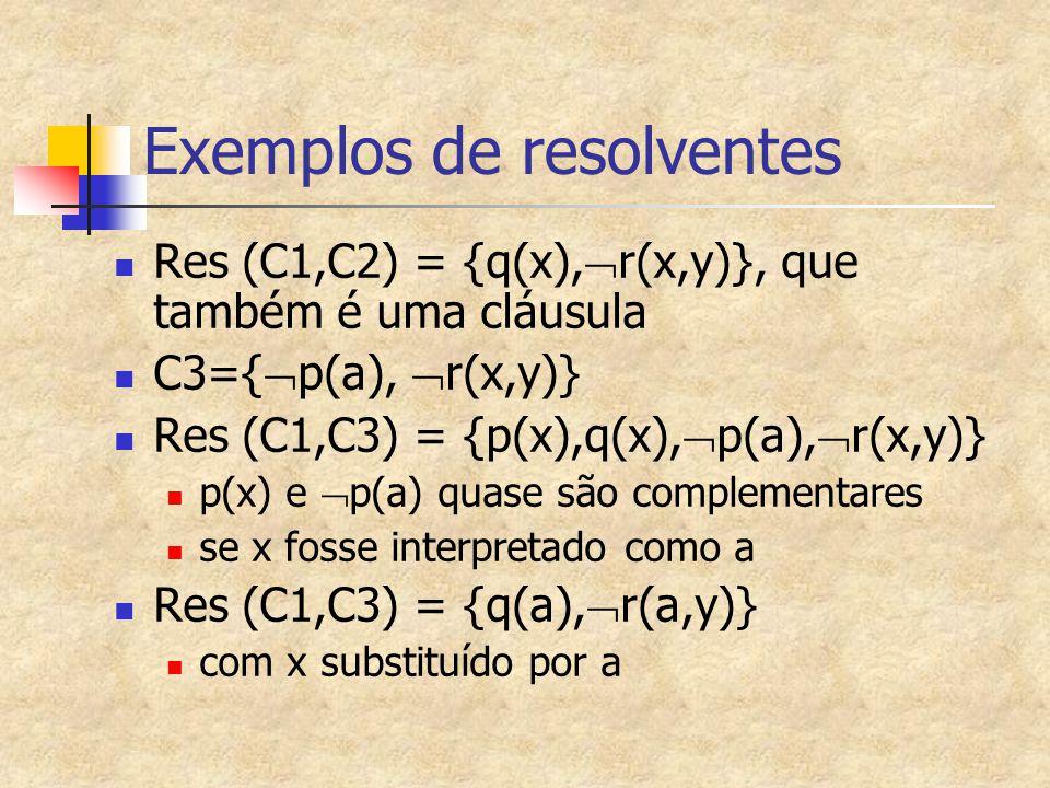 Exemplos de resolventes Res (C1,C2) = {q(x),  r(x,y)}, que também é uma cláusula C3={  p(a),  r(x,y)} Res (C1,C3) = {p(x),q(x),  p(a),  r(x,y)} p