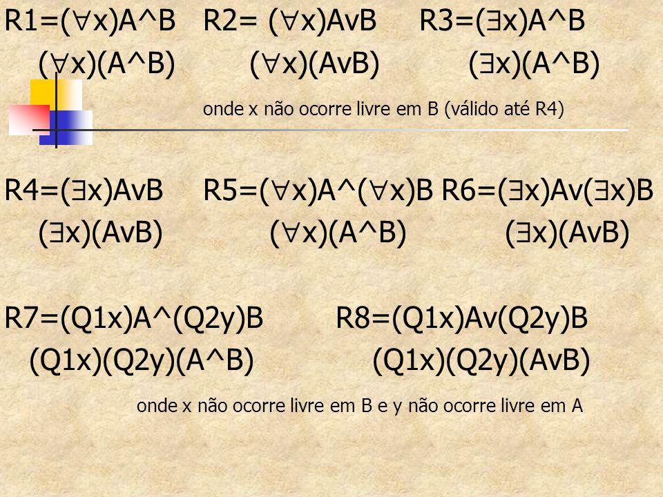 R1=(  x)A^BR2= (  x)AvB R3=(  x)A^B (  x)(A^B) (  x)(AvB) (  x)(A^B) onde x não ocorre livre em B (válido até R4) R4=(  x)AvBR5=(  x)A^(  x)B R6=(  x)Av(  x)B (  x)(AvB)(  x)(A^B) (  x)(AvB) R7=(Q1x)A^(Q2y)B R8=(Q1x)Av(Q2y)B (Q1x)(Q2y)(A^B) (Q1x)(Q2y)(AvB) onde x não ocorre livre em B e y não ocorre livre em A