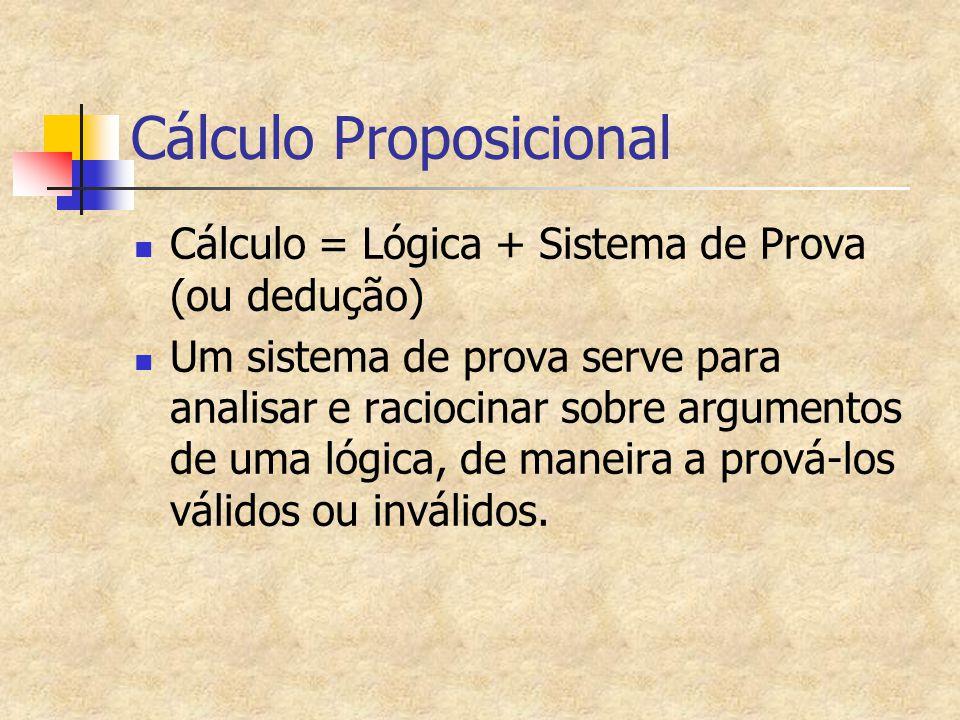 Cálculo Proposicional Cálculo = Lógica + Sistema de Prova (ou dedução) Um sistema de prova serve para analisar e raciocinar sobre argumentos de uma ló