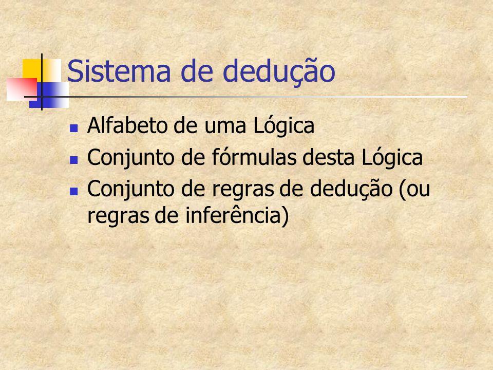 Sistema de dedução Alfabeto de uma Lógica Conjunto de fórmulas desta Lógica Conjunto de regras de dedução (ou regras de inferência)