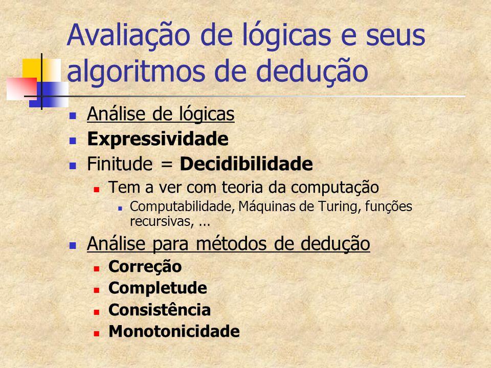 Avaliação de lógicas e seus algoritmos de dedução Análise de lógicas Expressividade Finitude = Decidibilidade Tem a ver com teoria da computação Compu