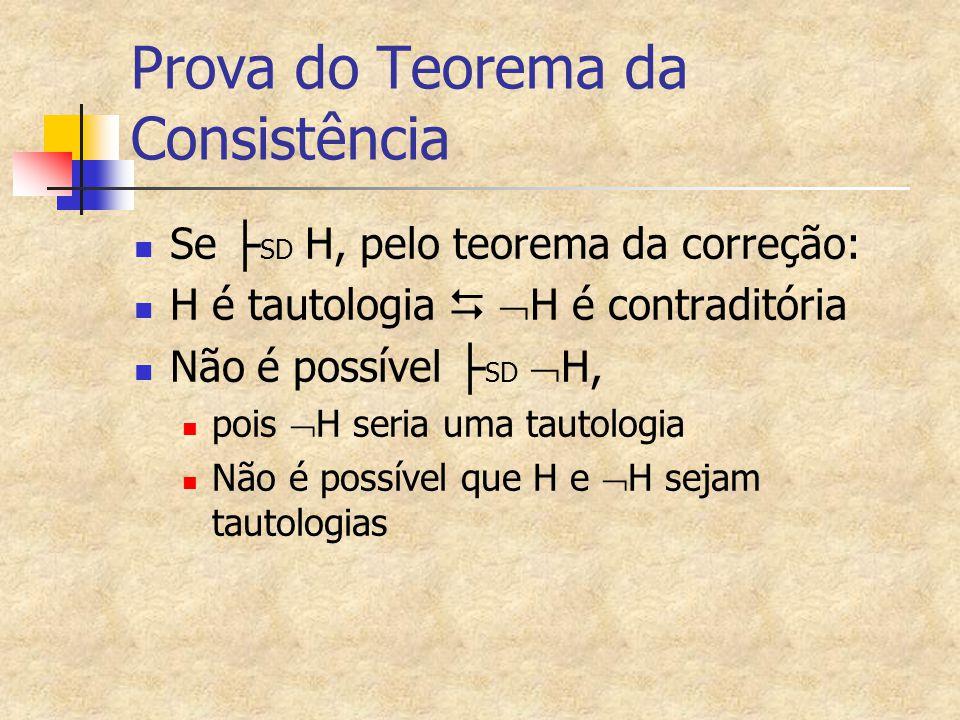 Prova do Teorema da Consistência Se ├ SD H, pelo teorema da correção: H é tautologia   H é contraditória Não é possível ├ SD  H, pois  H seria uma